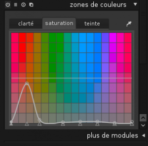 darktable_zones_de_couleur_ajustements